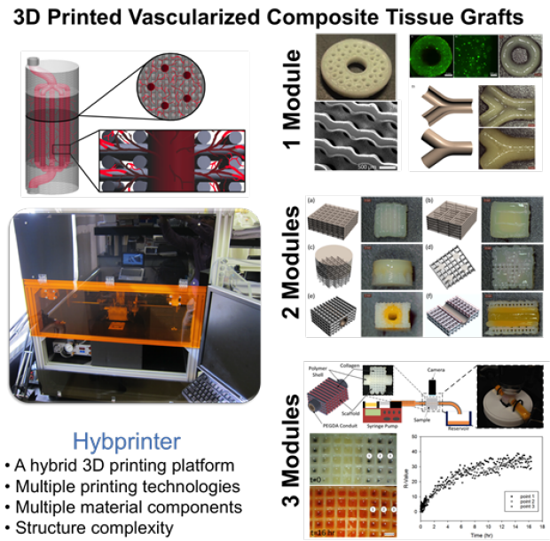 3D printed comps