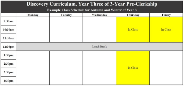 Example Week_3-year preclerkship (Three Year)
