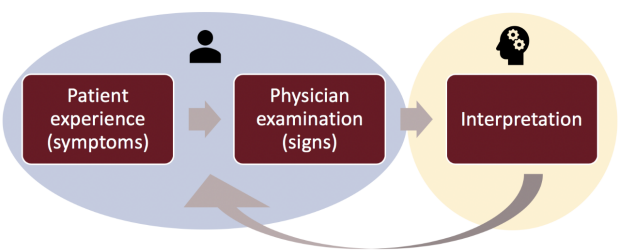 asynchronous telemedicine diagram