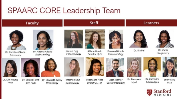 SPAARC Core Leadership Team