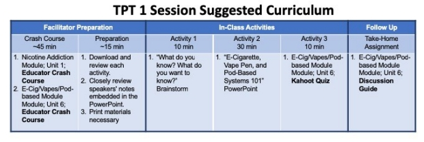 Calendar view of 1 session curriculum